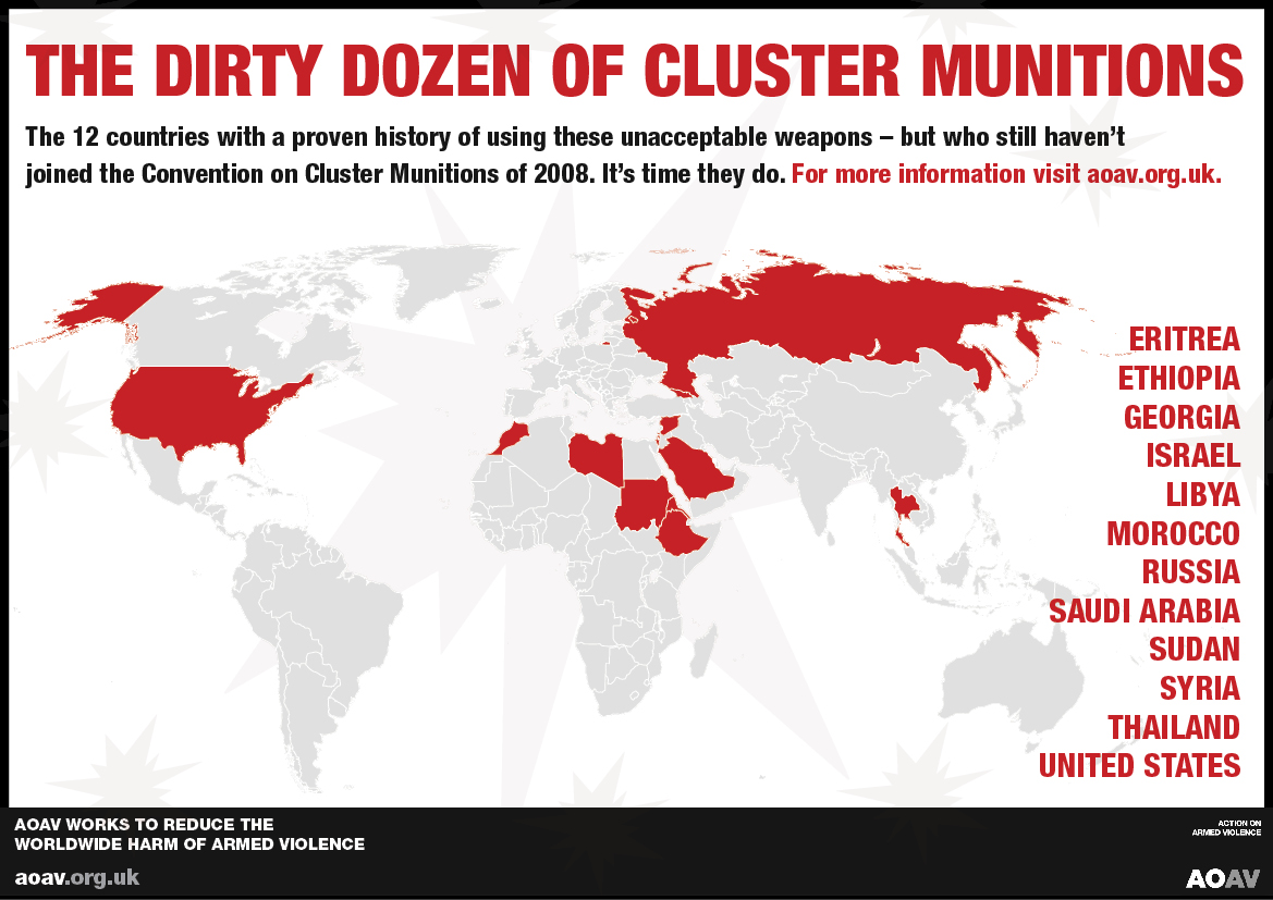 MG Cluster Munitions v1.2