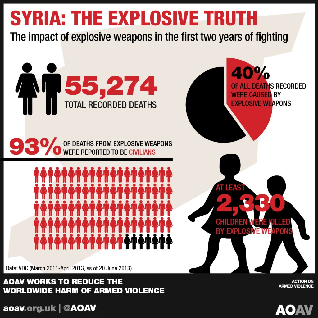 Syria fact sheet v1.2
