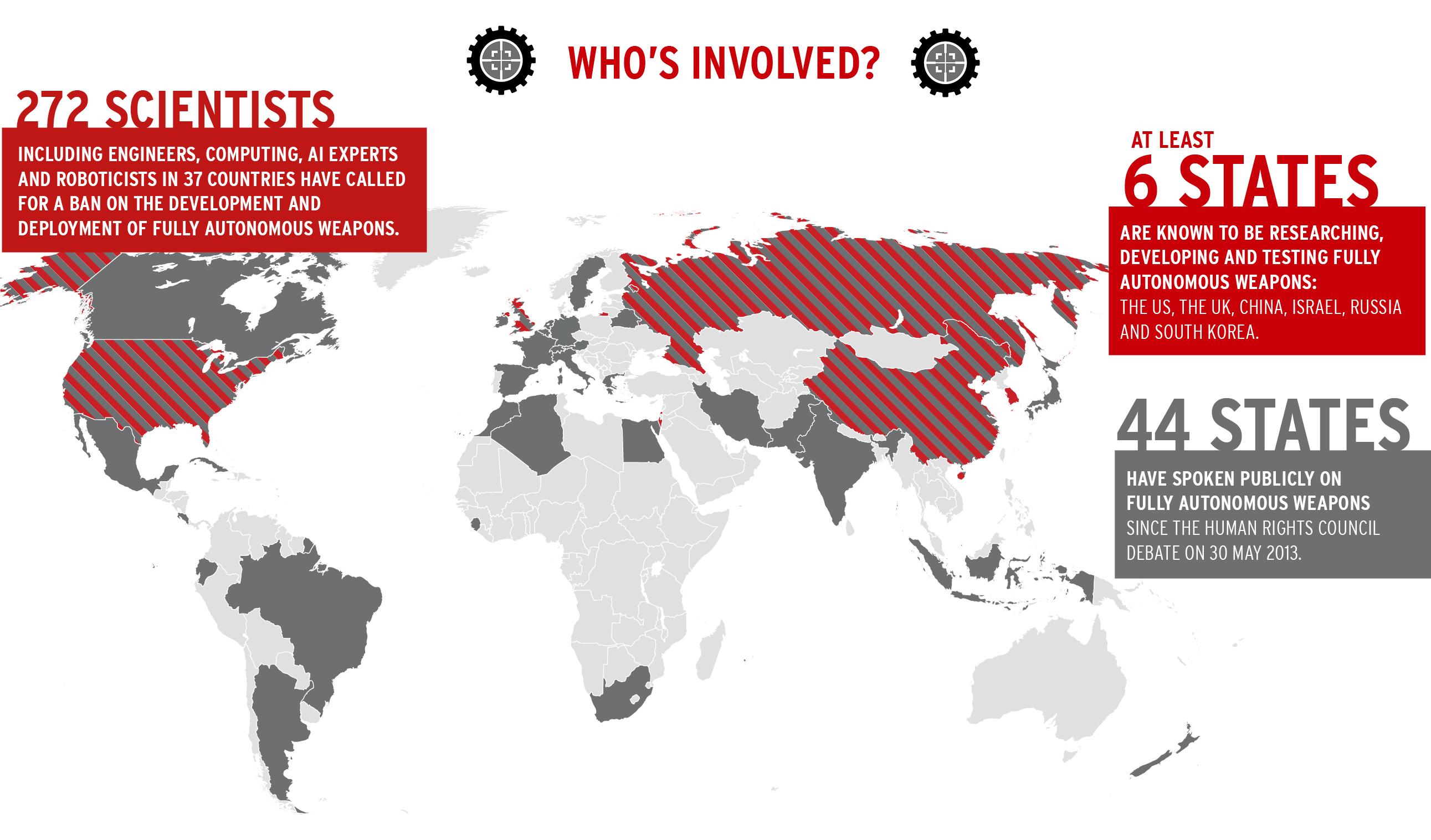 Killer Robots Geneva Stop Killer Robots